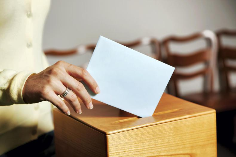 NEWS:  Industry urged to flex voting power