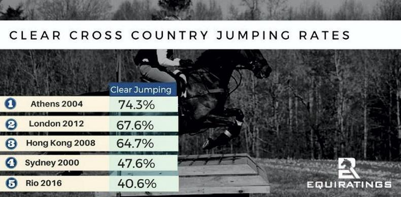 REVIEW 2016: Safety first for Eventing Ireland
